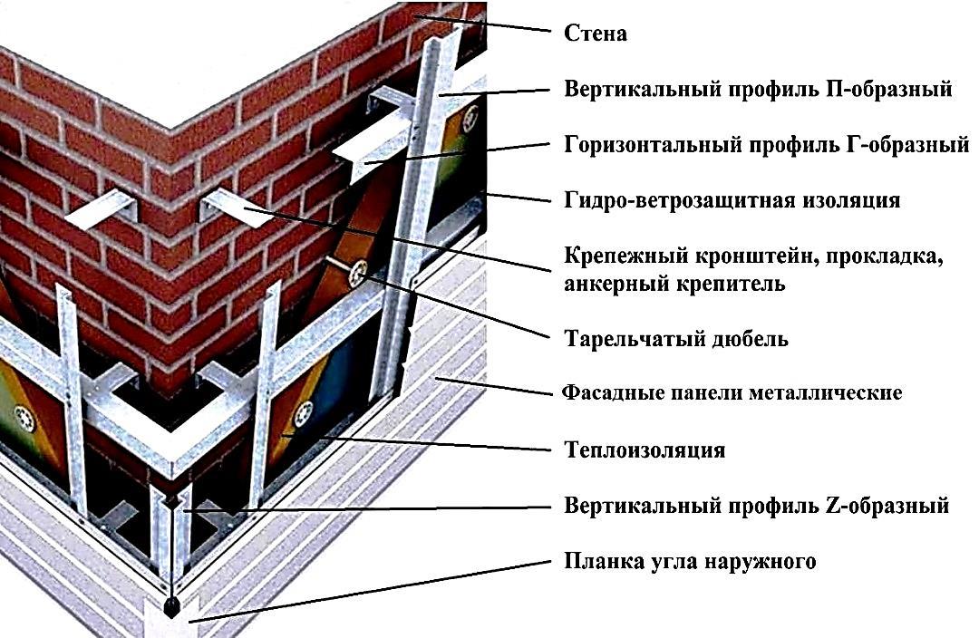 Монтаж подсистемы для металлического сайдинга.